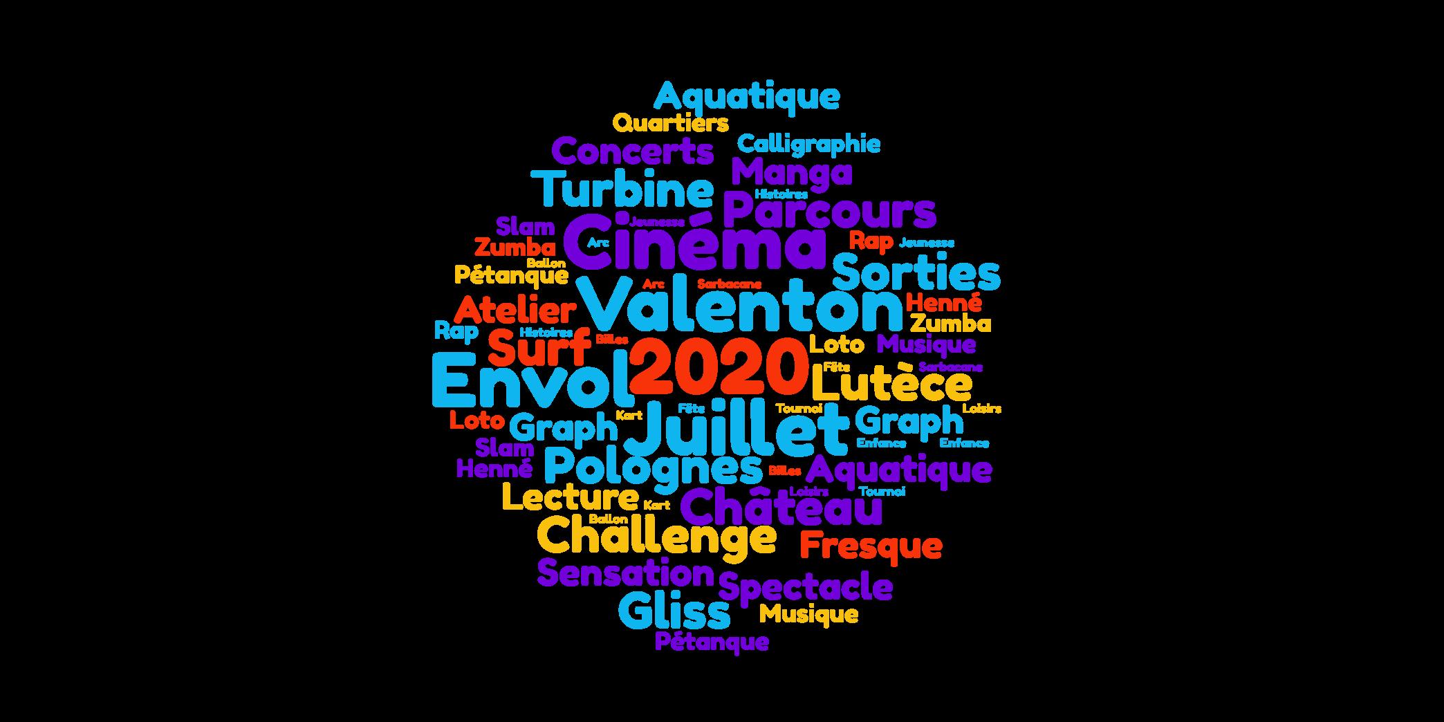 ENVOL D'ETE : le mois de juillet 2020